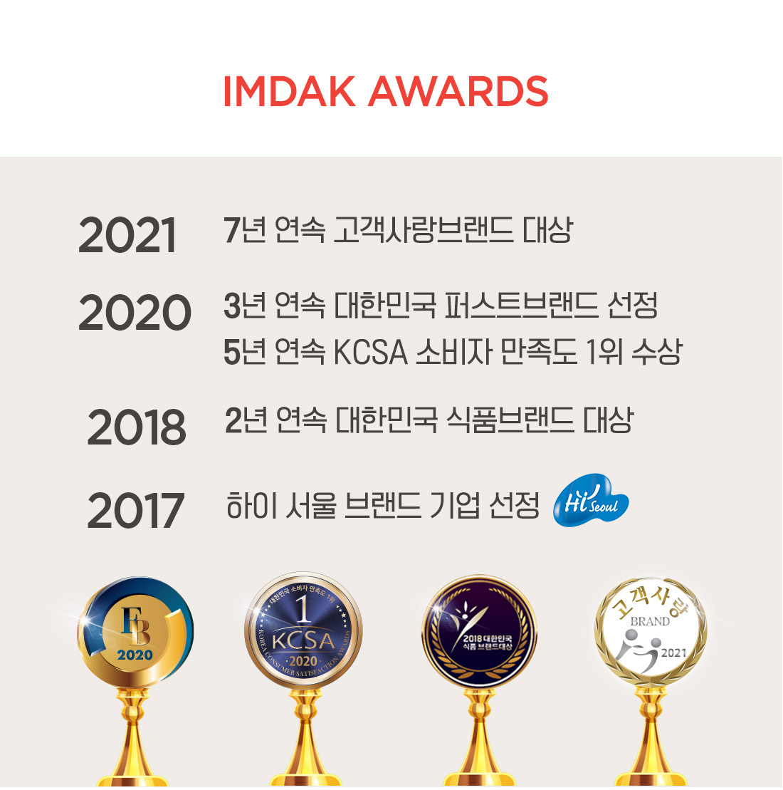 IMDAK AWARDS